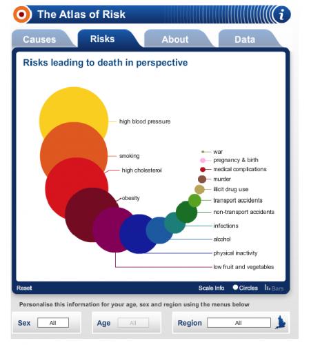 Atlas of Risk NHS