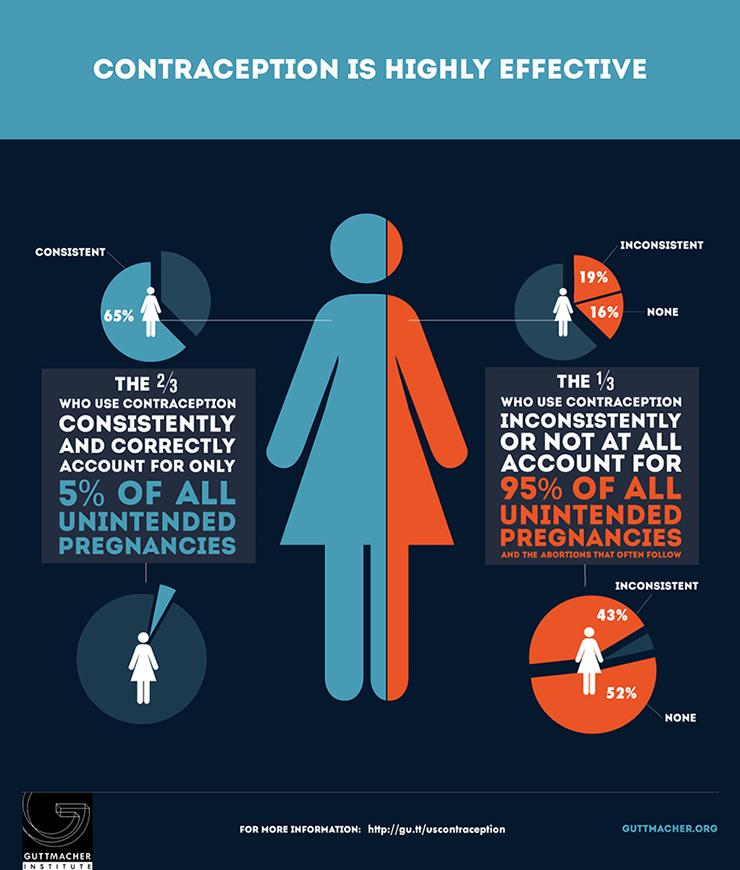 contraception-infographic2